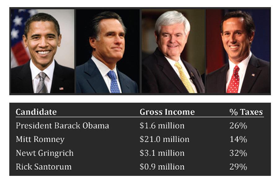 tax-the-rich-3